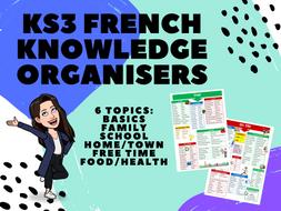 KS3 French Knowledge Organisers 6-Topic Bundle