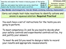 New AQA AS Inorganic chemistry- required practical 4