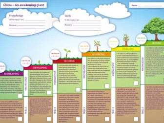 Geography of China, scheme of work, assessment and student rubric