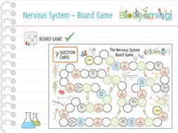The Nervous System - Board Game (KS3/KS4)