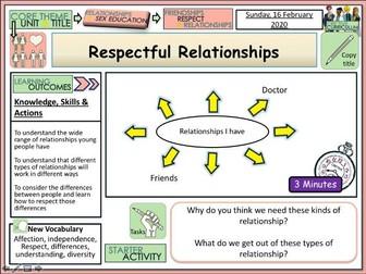 Respect + Relationships - PSHE RSE