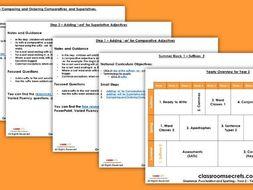 FREE Grammar Scheme of Work Year 2 Summer Block 1
