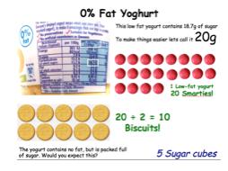 Hidden Sugar - (Complete lesson)