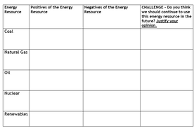 WORKSHEET---Issues-with-Energy-Production-Student.docx