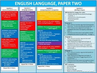 AQA English Language and Literature Structure Strips