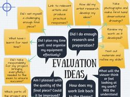 Art project evaluation poster for display or handout