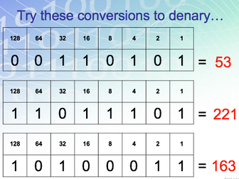 GCSE Computer Science: Data lesson 1 (Binary)