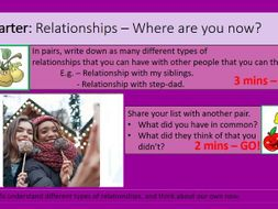 Yr 7 Sex & Relationships SOW