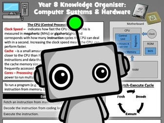 Year 8 Computer Systems Knowledge Organiser and Revision Sheet