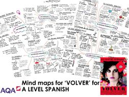 Mind Maps for VOLVER for A LEVEL SPANISH