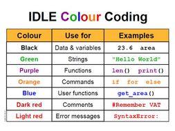 Python IDLE Colour Codes