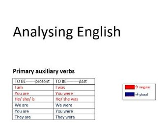 Analysing English