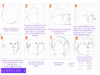 KS3 - Cartooning: Drawing the face and exaggerating features.