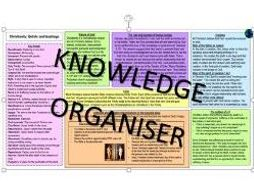 OCR GCSE Christianity beliefs and teachings knowledge organiser