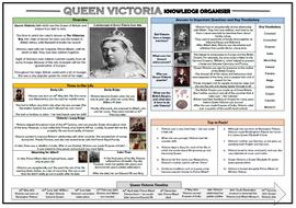 Queen-Victoria-Knowledge-Organiser.docx