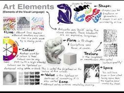 Visual Elements Homework Activities