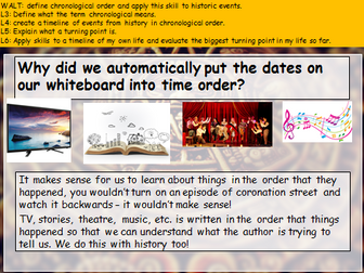 Chronology (What is history? (KS3))