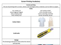 Screen Printing Vocabulary