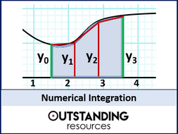 Integration 5 - Numerical Integration and the Trapezium Rule (+ worksheet)