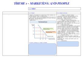 1.2--Market.docx