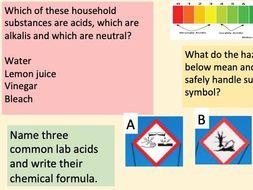 Acids Alkalis & Indicators