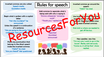 Speech-punctuation-rules-poster.pptx