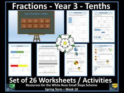Fractions: Year 3 - Tenths Worksheets