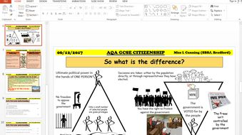 AQA GCSE Citizenship Theme 3-Politics & Participation Whole unit of work