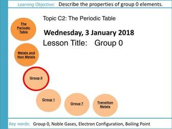 AQA GCSE: C2 The Periodic Table: L4 Group 0