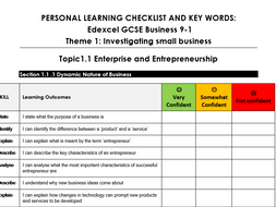 GCSE Business Edexcel 9-1 Personal Learning Checklist Theme 1 including key words