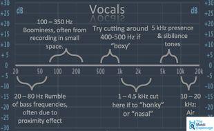Vocal-EQ-Settinsg.jpg