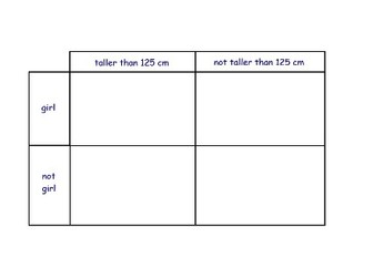Carroll Diagram Worksheets