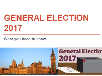 A Guide to The General Election 2017 - Presentation, Assembly, Discussion, PowerPoint, Citizenship