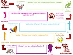 Whole school well-being week resource pack and 5 minute well-being plan
