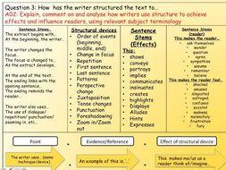 English Language Paper 1: Question 3 (Structure)