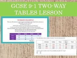 TWO WAY TABLES LESSON