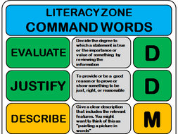 BTEC Command Words and Literacy Mat