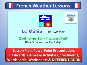 French Weather (La Meteo)