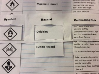 Hazards and risk assessment in science lab foldable, hazcards, hazard symbols and safety moveable,