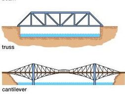 Design a Bridge - DT Project