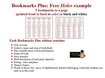 The Breadwinner edition of Bookmarks Plus: Fun Freebie and a Very Handy Little Resource!