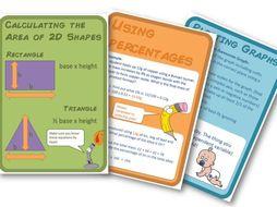 Chem Maths Skills  Display  GCSE (AQA)