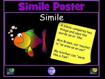 Simile Poster