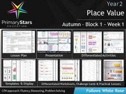 Year-2---Block-1---Place-Value---Week-1.zip