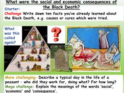 Black Death: Consequences