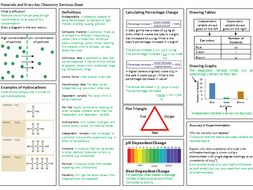KS3 Materials and Everyday Chemistry Revision Mat with Answers
