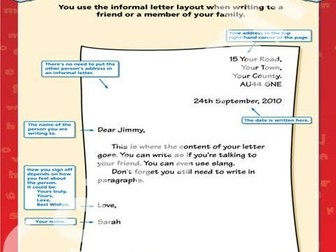 Informal Letter Examples Ks2 By Almondo 24 Teaching Resources Tes