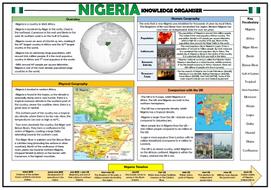 Nigeria-Knowledge-Organiser.docx