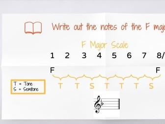 Grade 1 Music Theory Week 6
