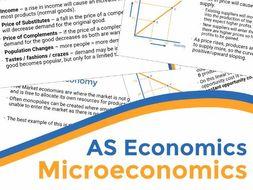 AS Microeconomics Presentation